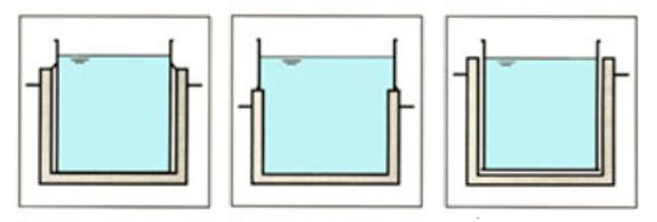 Behaeltersanierung Grafik - Lipp System