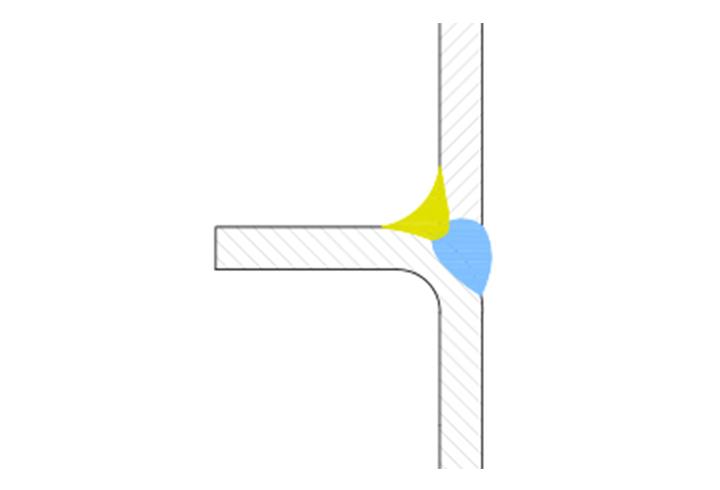 System Schweissen - Lipp System